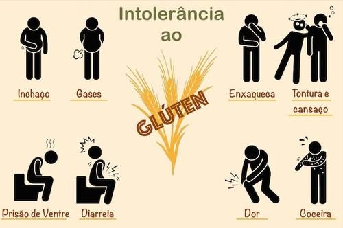 sinais-da-intolerancia-ao-gluten-1-640-427.jpg
