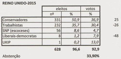 Reino Unido-eleições2015-1