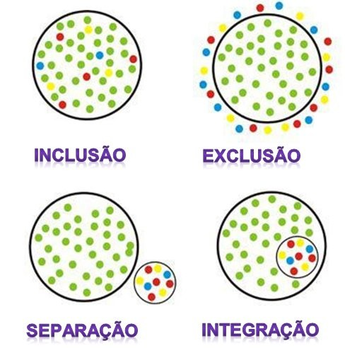 inclusao-exclusao.jpg