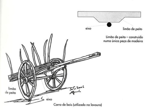 Desenho carro de bois.jpg