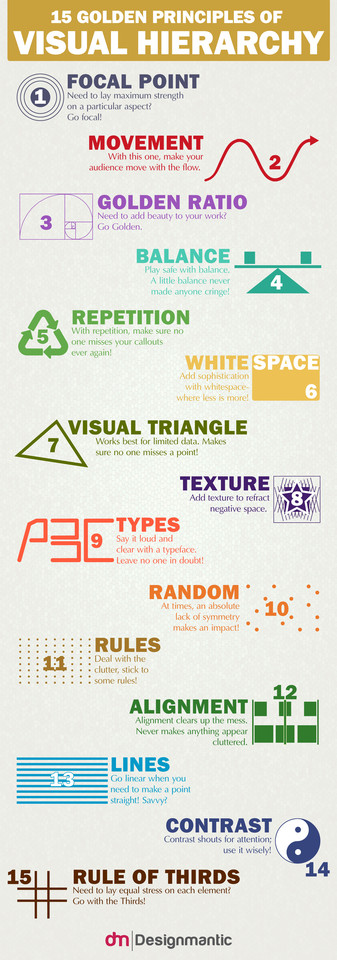 Golden-Rules-of-Visual-Hierarchy.jpg