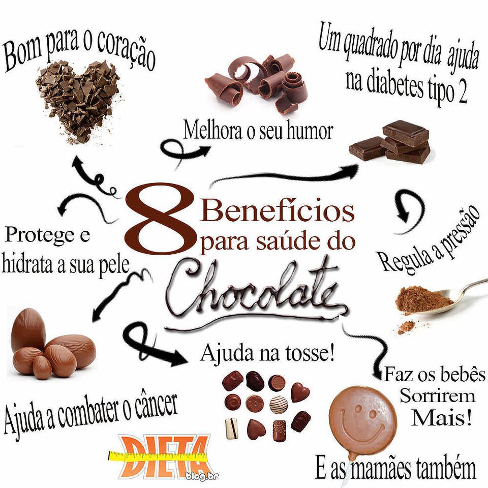 Benefícios chocolate 3_mini_mini_mini_mini_mini_m