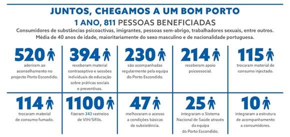 beneficiados_MdM.jpg
