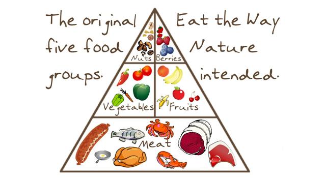paleo-diet-foods.jpg