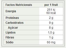 pitaya calorias.png